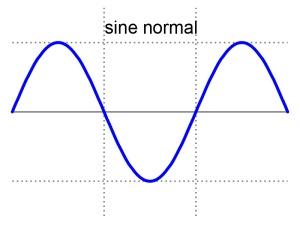 2008551448_sine_wavenormal